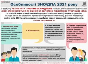 osoblyvosti_znodpa_2021