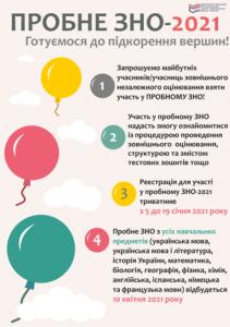 probne_zno2021