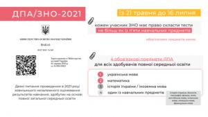 11_09_2020-Kopiya-_ZNO-2020_-pidsumky-provedennya_-1024x576