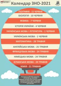 kalendar_zno_2021